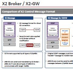 Contribution] SMEC X2 Broker vs  X2GW | NETMANIAS