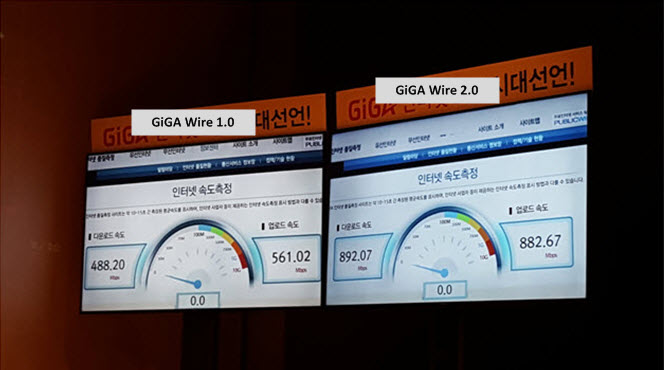 kt to open up giga internet 2 0 era to offer 1gbps to anyone 10gbps internet
