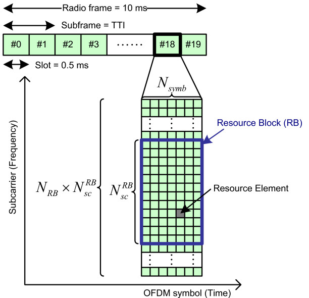 pdf Comprehensive Organic Reactions
