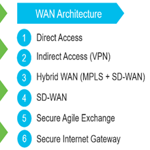 Roadmap for success with devops netmanias the internet is ok so what is the future of psn urtaz Image collections
