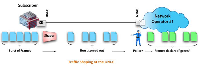Sponsor Content] Ethernet access at 10 Gbps - 10G is now